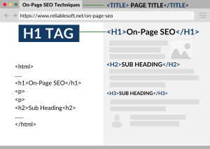 On-Page SEO Brisbane